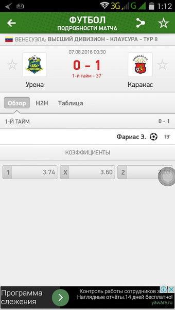 Скрин результата фальшивого договорного матча, который пердоставил кидала по договорным матчам Максим Лебедев, который не совпал с той лжедогерской информацией, которую предоставил кидала